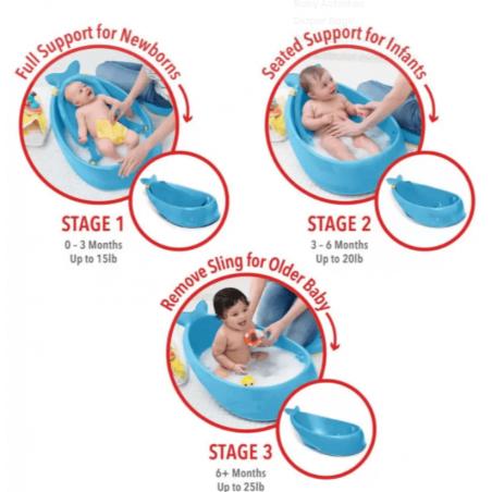 Découvrez tous les avantages de la baignoire évolutive Moby de Skip Hop